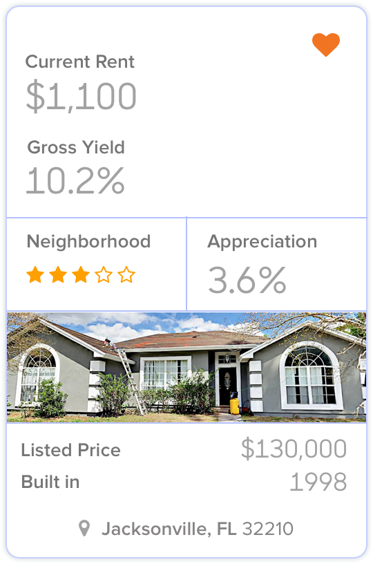 Single Family Rental Investment Properties